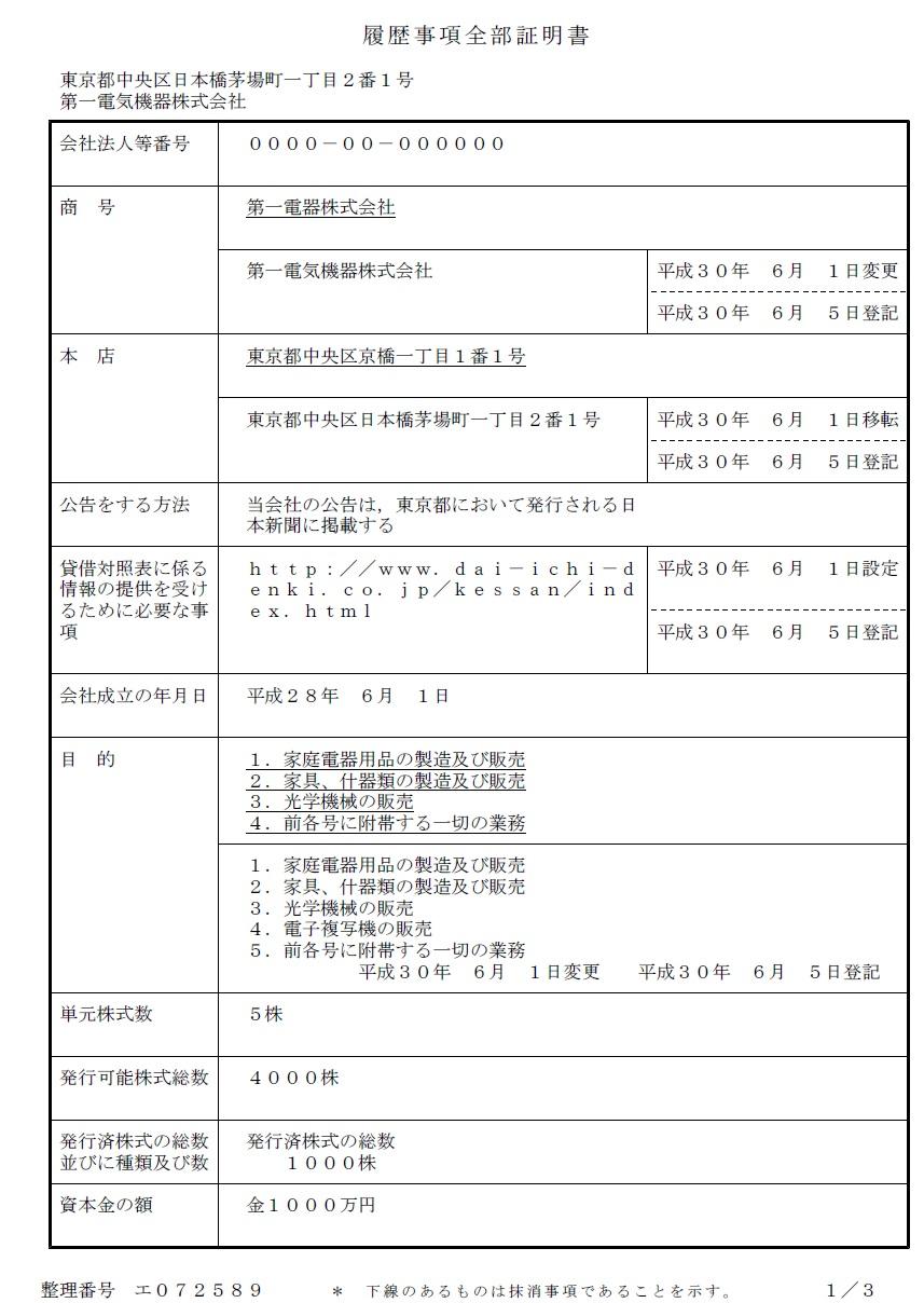 事項 証明 履歴 書 英語 全部